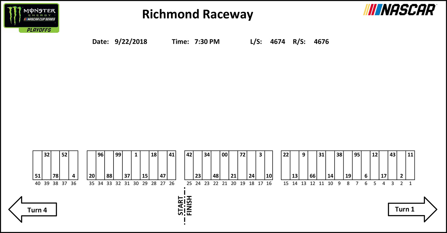 Pit Stall Assignments Richmond