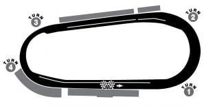 Darlington Track