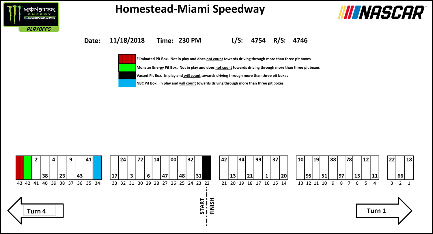 Homestead Pit Stall Assignments