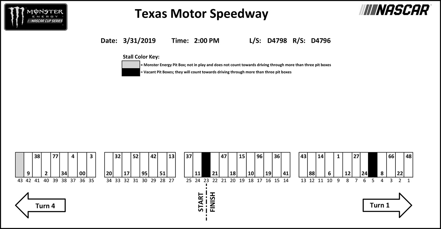 Texas Pit Stall
