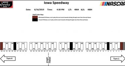 Iowa Xfinity Pit Stall Assignments