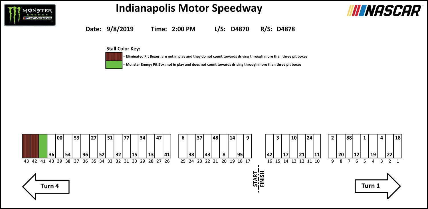 Indy Pit Stalls