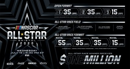Race Center – NASCAR All-Star Race