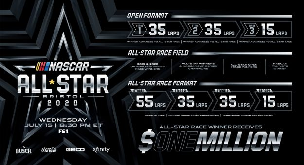 All Star Race